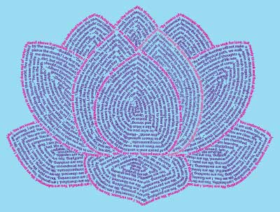 image of our Lotus Flower design made of quotations and affirmations about the meaning of the lotus flower and its symbolism example image.
